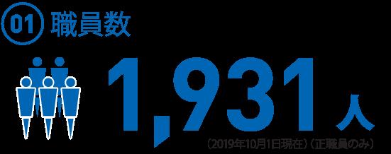 (01)職員数 1,931名