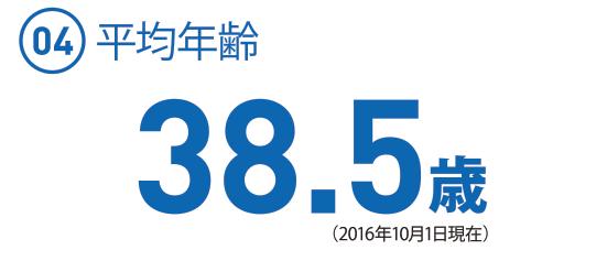 (04) 平均年齢38.5歳(2016.10.1現在)
