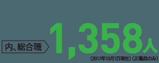 [内、総合職]1,358人(2017年10月1日現在)(正職員のみ)
