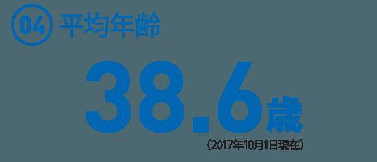 (04)  平均年齢 38.6歳 (2017年10月1日現在)