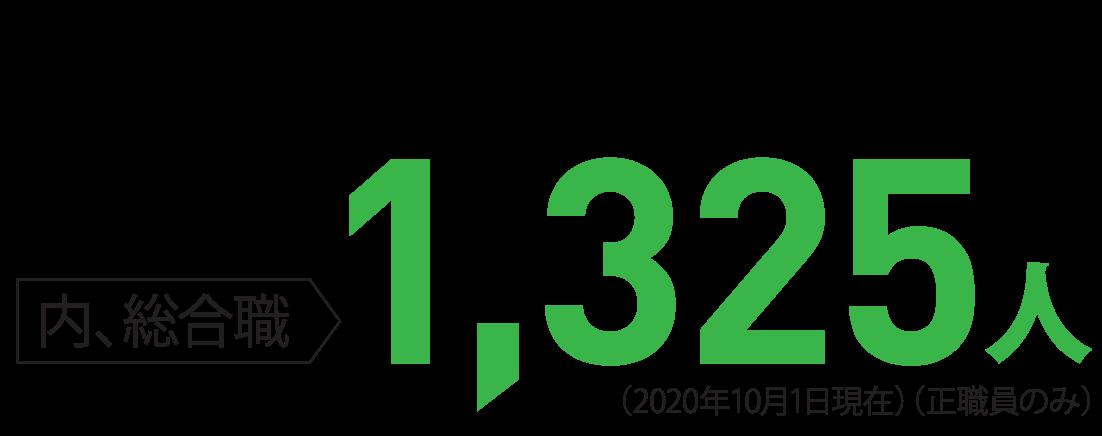 [内総合職] 1,325名 (2020.10.1現在)(正職員のみ)