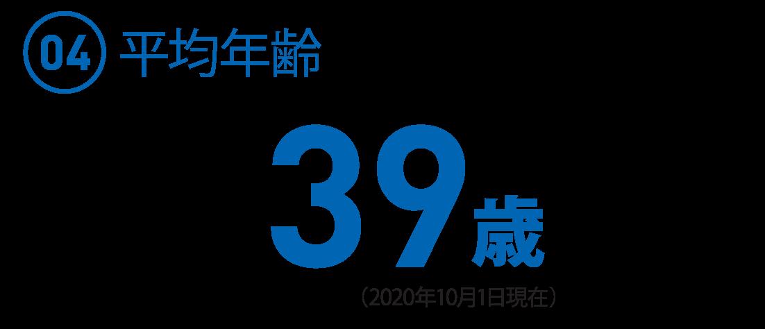 (04)職員平均年齢 39歳